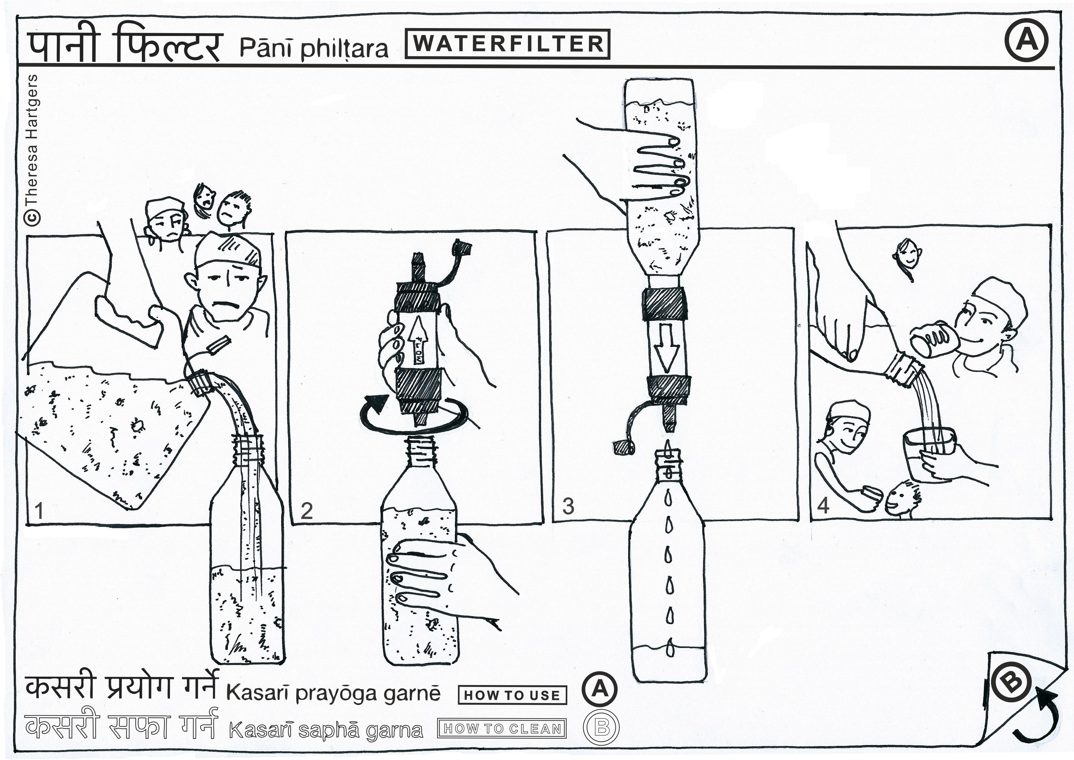 waterfilter manual theresa illustrator A