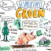 gesprekstafel groen-lager res voor schermgebruik